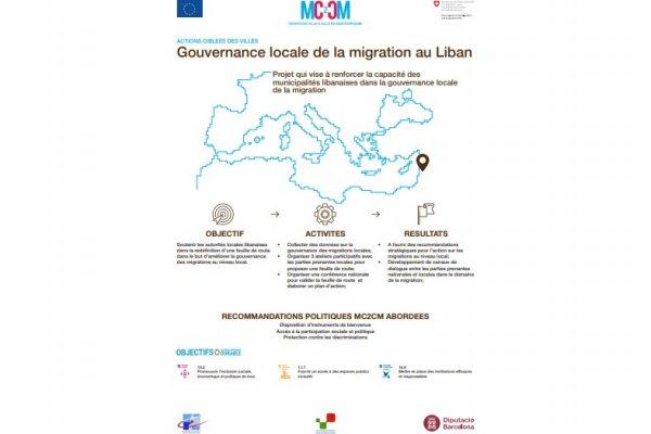 Poster - Renforcement des collectivités locales libanaises sur la gouvernance locale de la migration